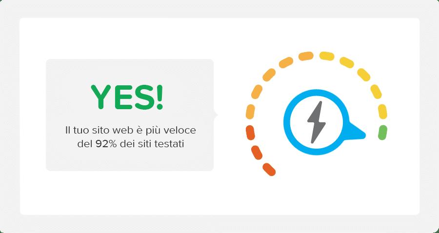 Assistenza-WordPress-Sito-veloce
